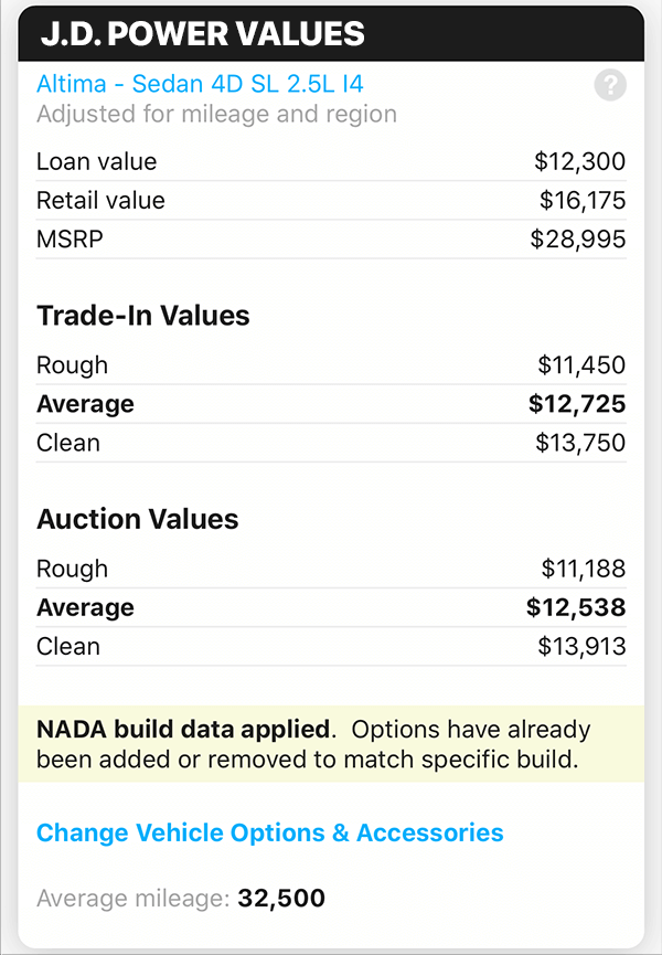 NADA data for Manheim auction listing